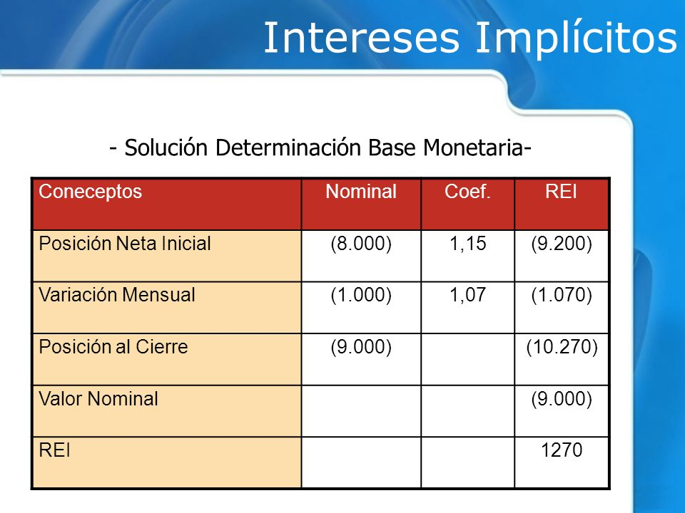 Intereses Implícitos - Solución Determinación Base Monetaria-