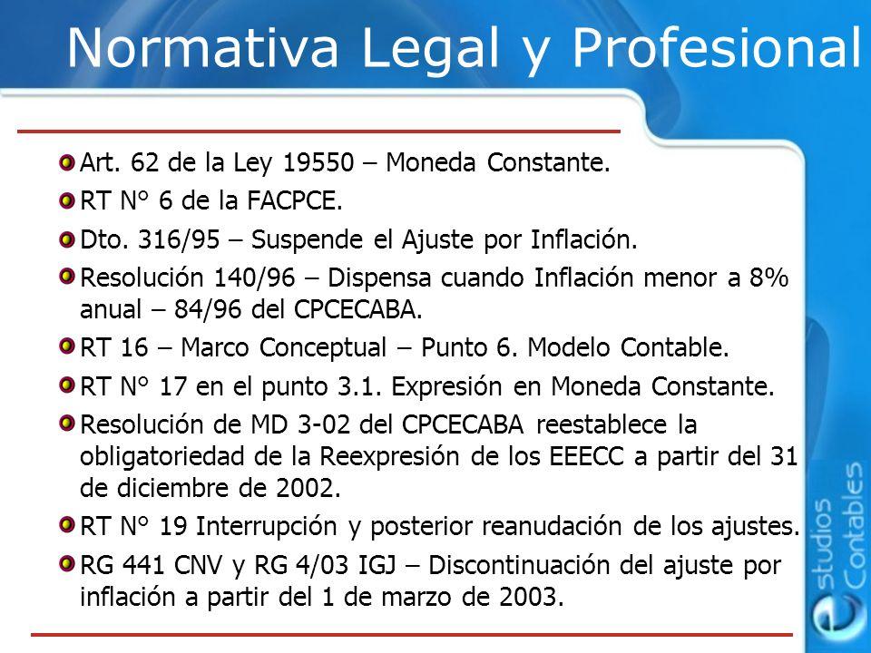 Normativa Legal y Profesional