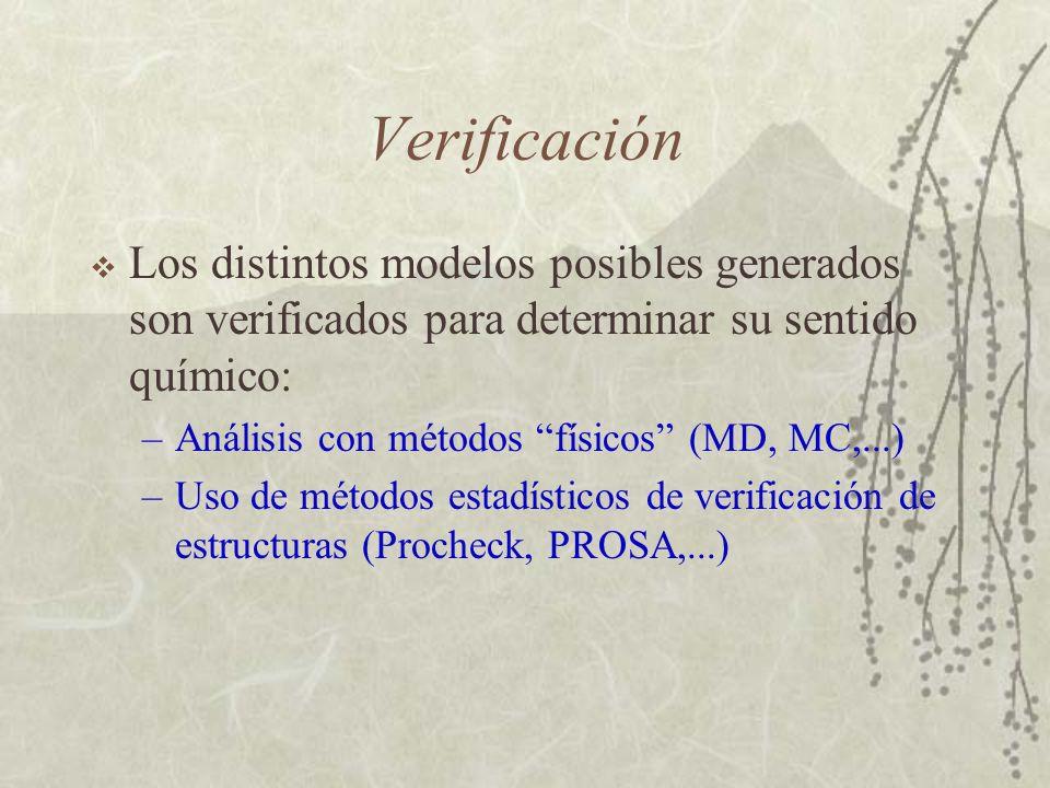 Verificación Los distintos modelos posibles generados son verificados para determinar su sentido químico: