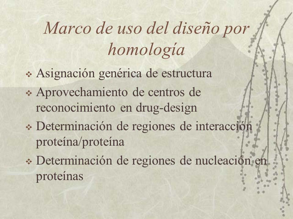 Marco de uso del diseño por homología