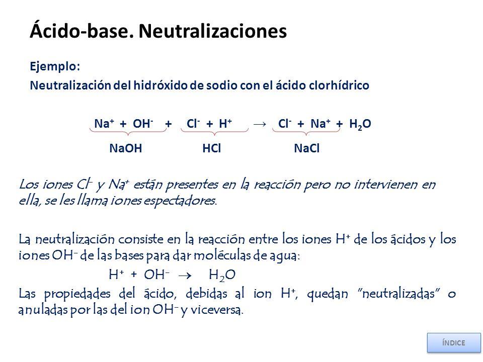 Ácido-base. Neutralizaciones