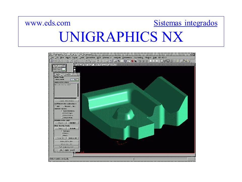 www.eds.com Sistemas integrados UNIGRAPHICS NX