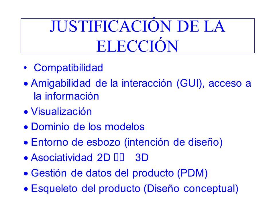 JUSTIFICACIÓN DE LA ELECCIÓN