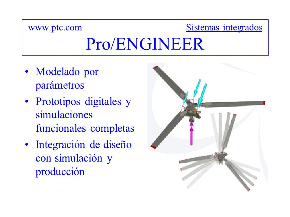 www.ptc.com Sistemas integrados Pro/ENGINEER