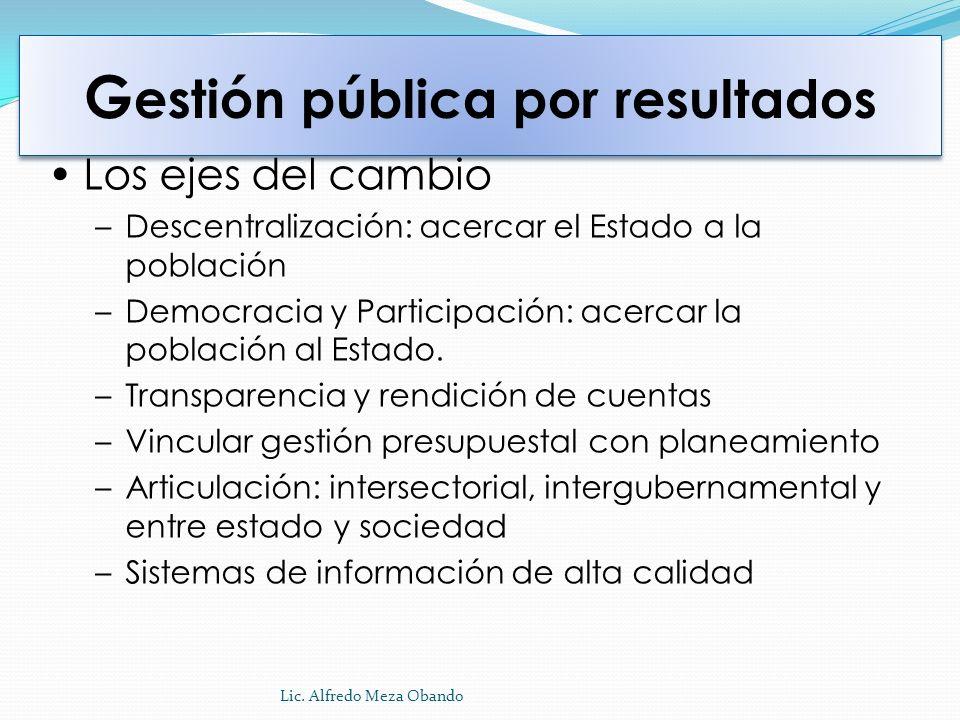 Gestión pública por resultados