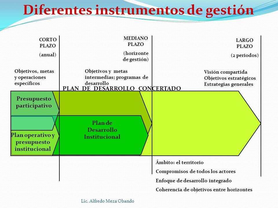 Diferentes instrumentos de gestión