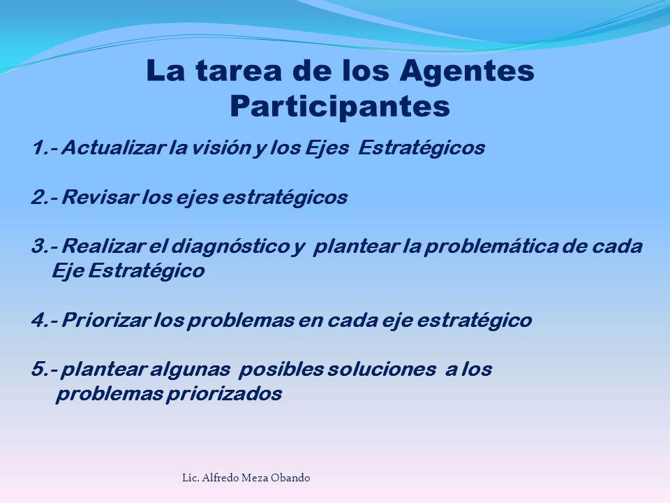 La tarea de los Agentes Participantes