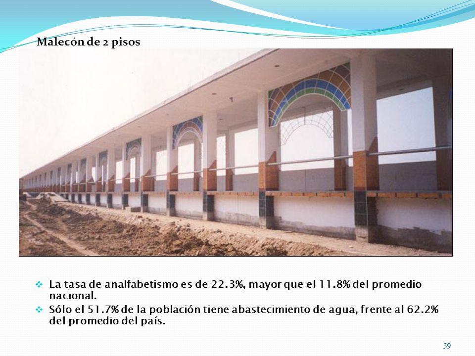 Malecón de 2 pisos La tasa de analfabetismo es de 22.3%, mayor que el 11.8% del promedio nacional.