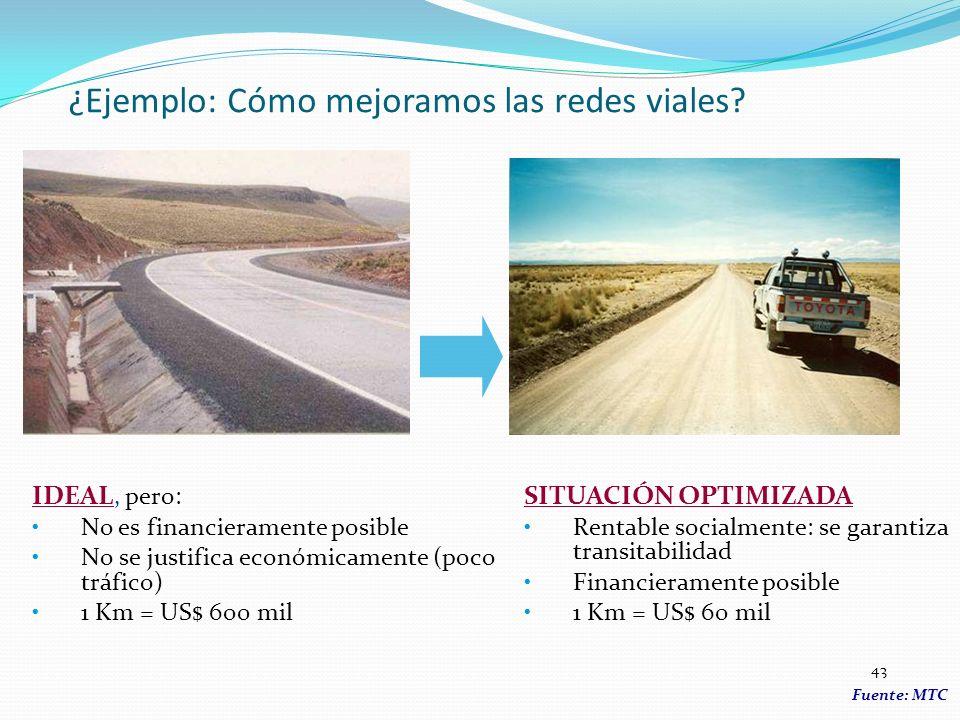 ¿Ejemplo: Cómo mejoramos las redes viales