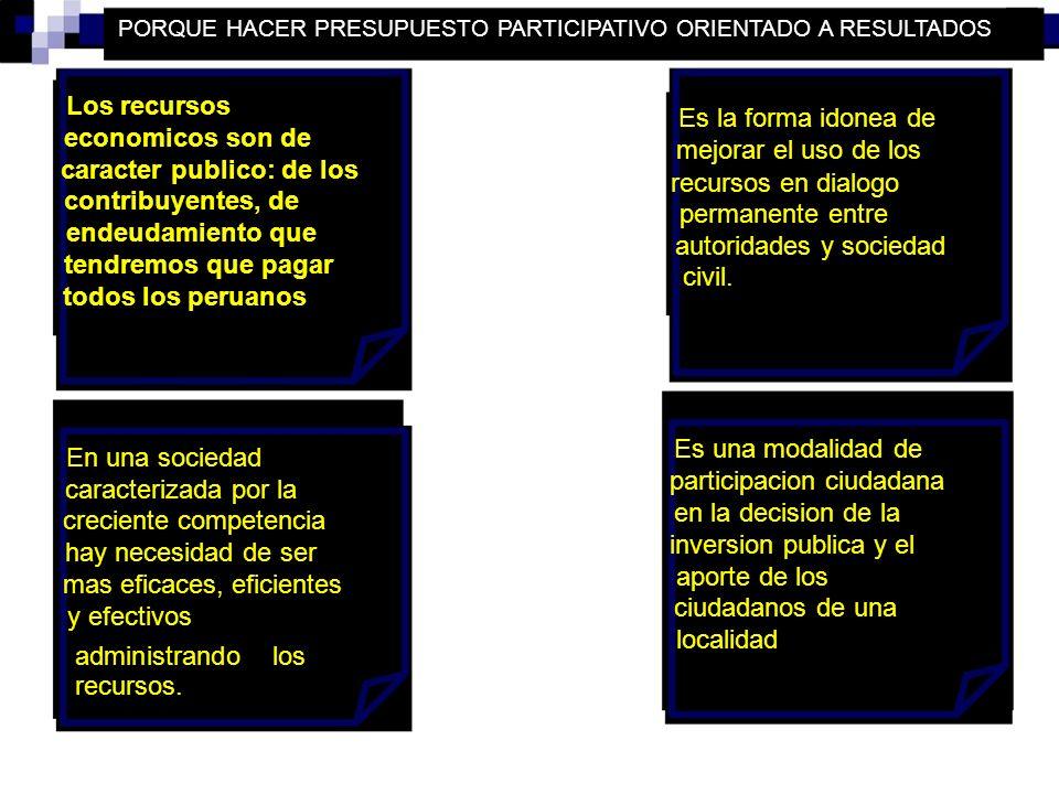 caracter publico: de los recursos en dialogo contribuyentes, de