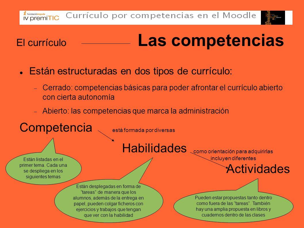 Competencia Habilidades Actividades El currículo Las competencias