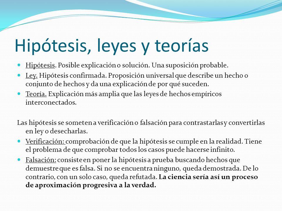 Hipótesis, leyes y teorías
