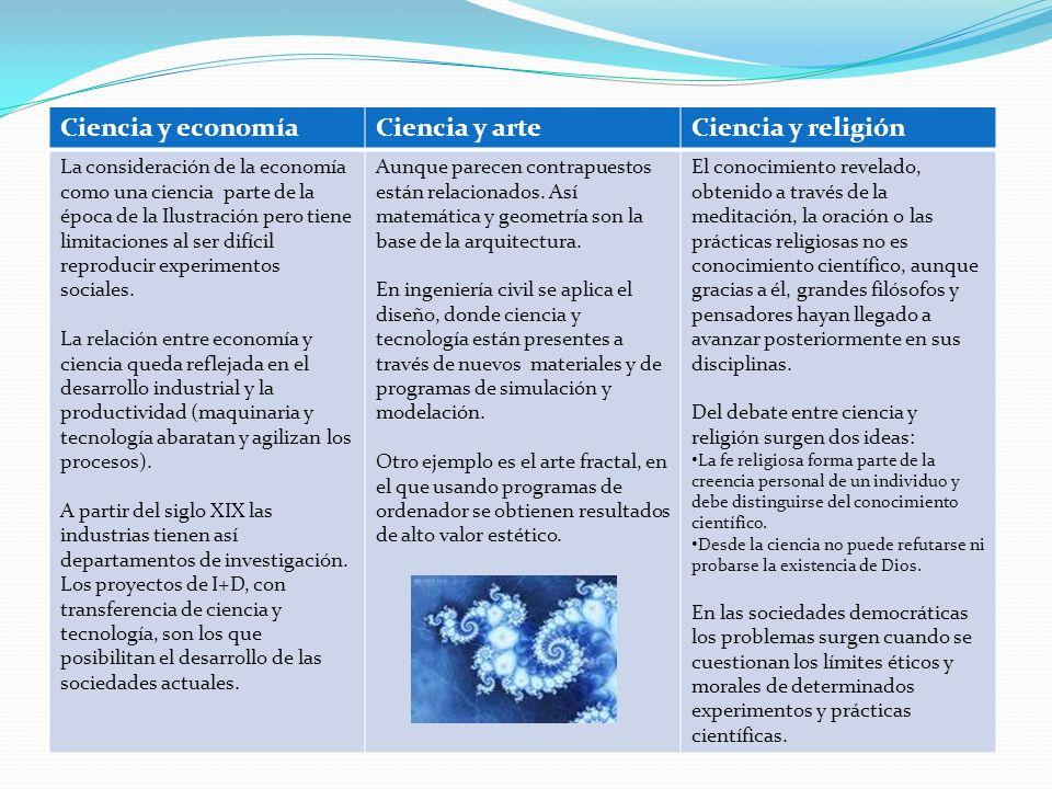 Ciencia y economía Ciencia y arte Ciencia y religión