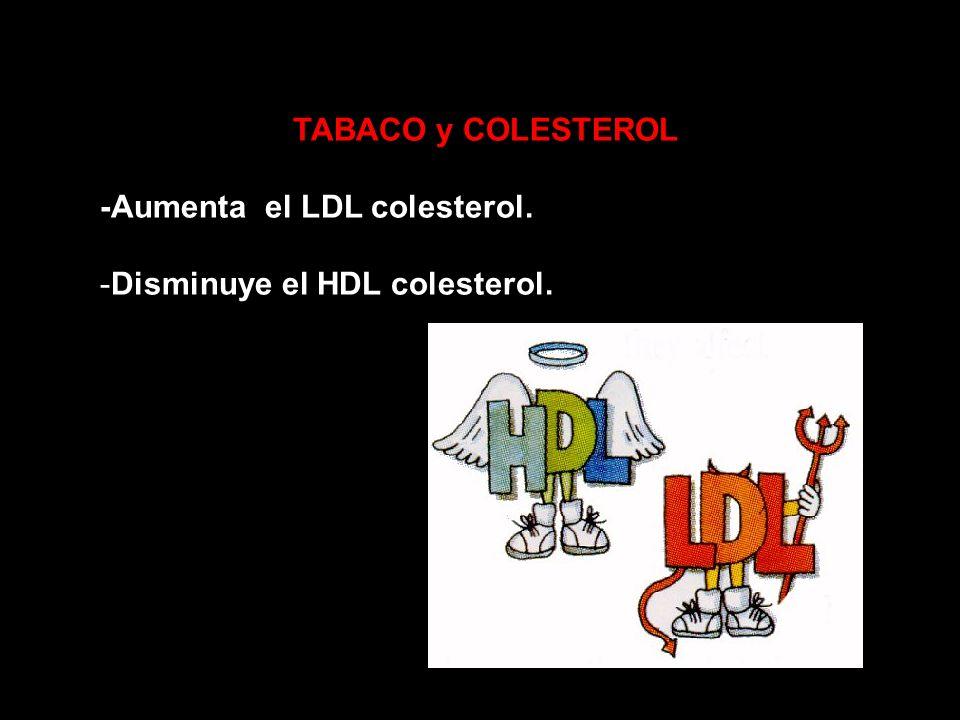 -Aumenta el LDL colesterol. Disminuye el HDL colesterol.