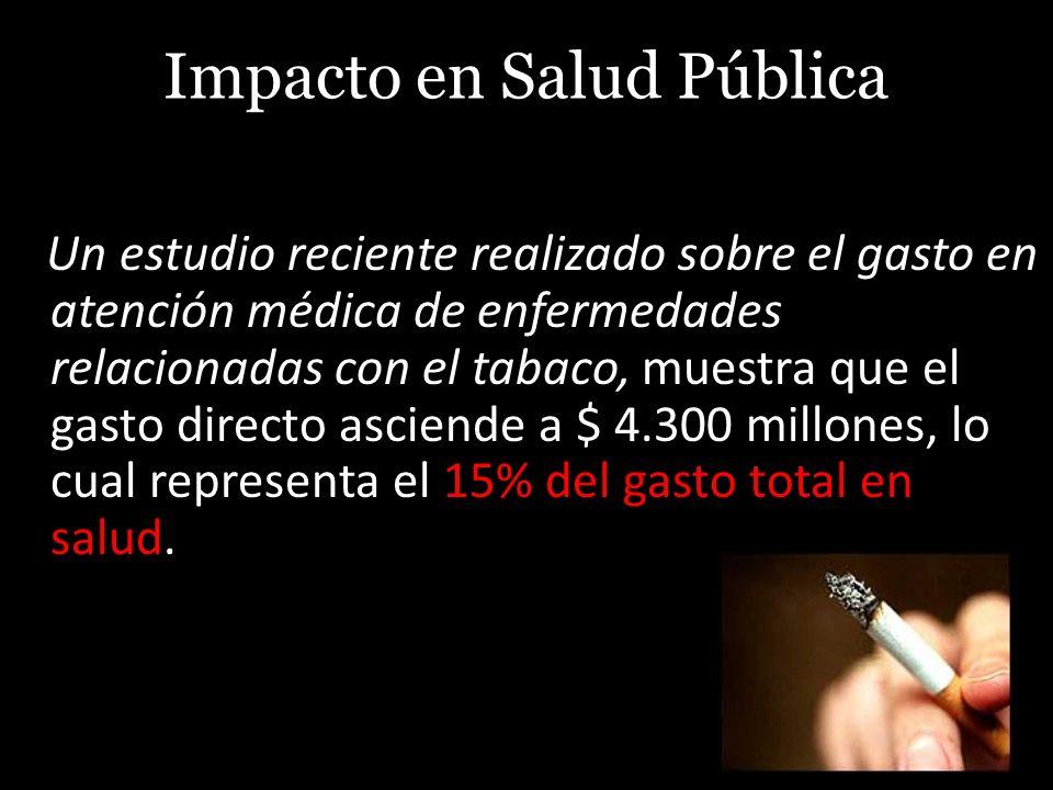 Impacto en Salud Pública