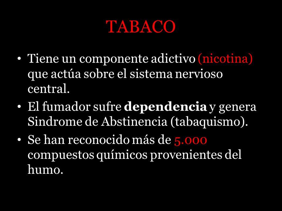 TABACOTiene un componente adictivo (nicotina) que actúa sobre el sistema nervioso central.