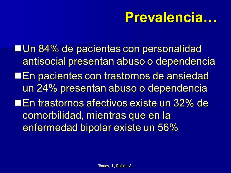 Prevalencia… Un 84% de pacientes con personalidad antisocial presentan abuso o dependencia.