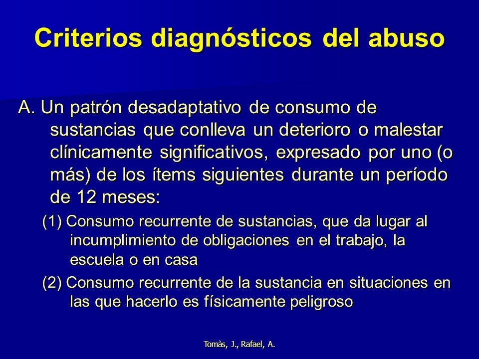 Criterios diagnósticos del abuso