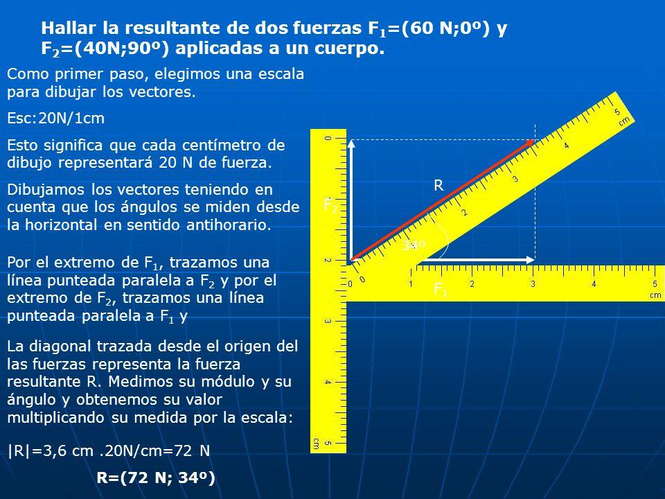 Hallar la resultante de dos fuerzas F1=(60 N;0º) y F2=(40N;90º) aplicadas a un cuerpo.
