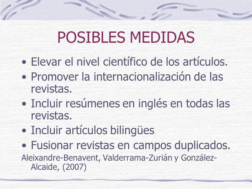 POSIBLES MEDIDAS Elevar el nivel científico de los artículos.