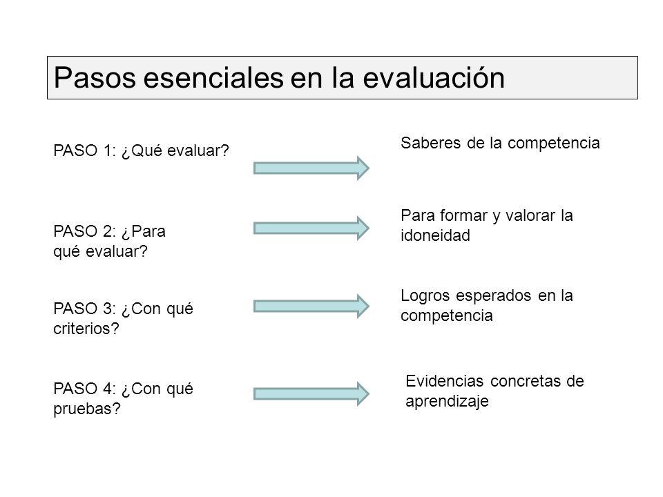 Pasos esenciales en la evaluación