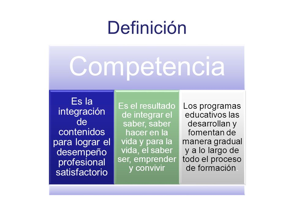 Definición Competencia. Es la integración de contenidos para lograr el desempeño profesional satisfactorio.