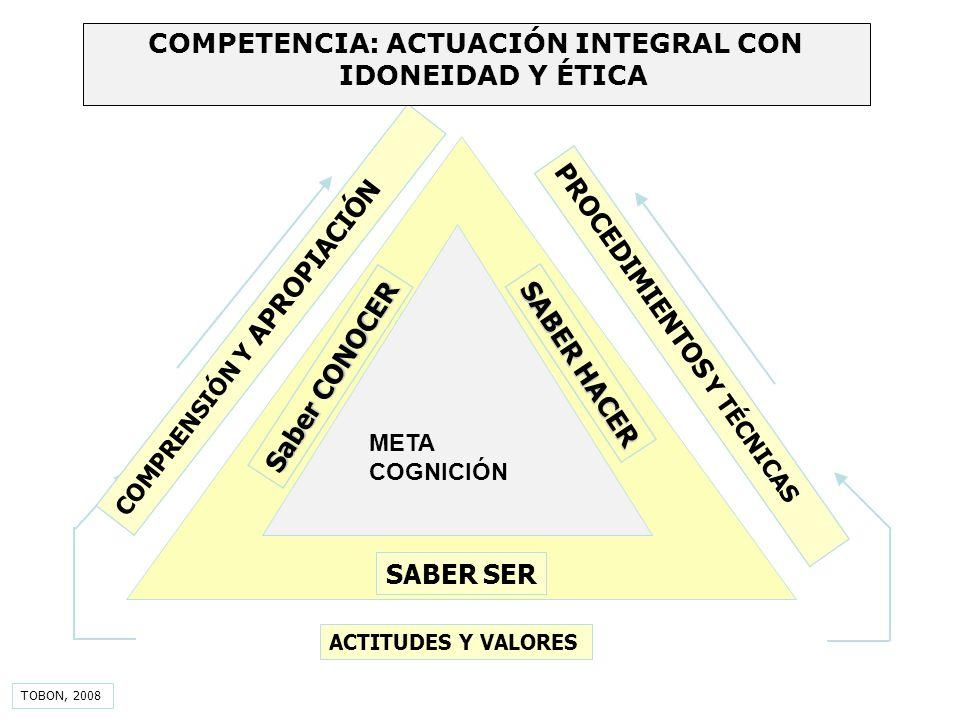 COMPETENCIA: ACTUACIÓN INTEGRAL CON IDONEIDAD Y ÉTICA