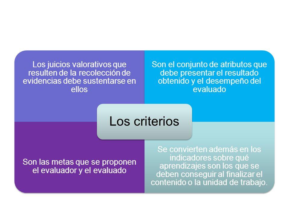 Son las metas que se proponen el evaluador y el evaluado