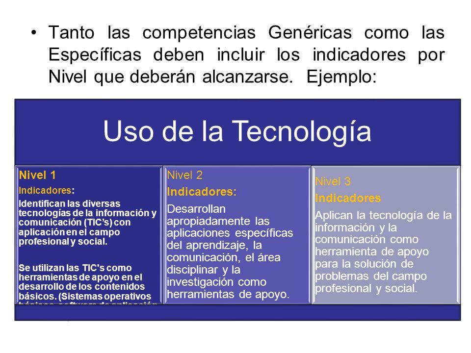 Tanto las competencias Genéricas como las Específicas deben incluir los indicadores por Nivel que deberán alcanzarse. Ejemplo: