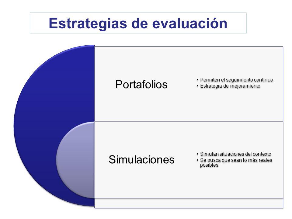Estrategias de evaluación