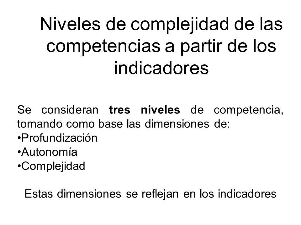 Niveles de complejidad de las competencias a partir de los indicadores