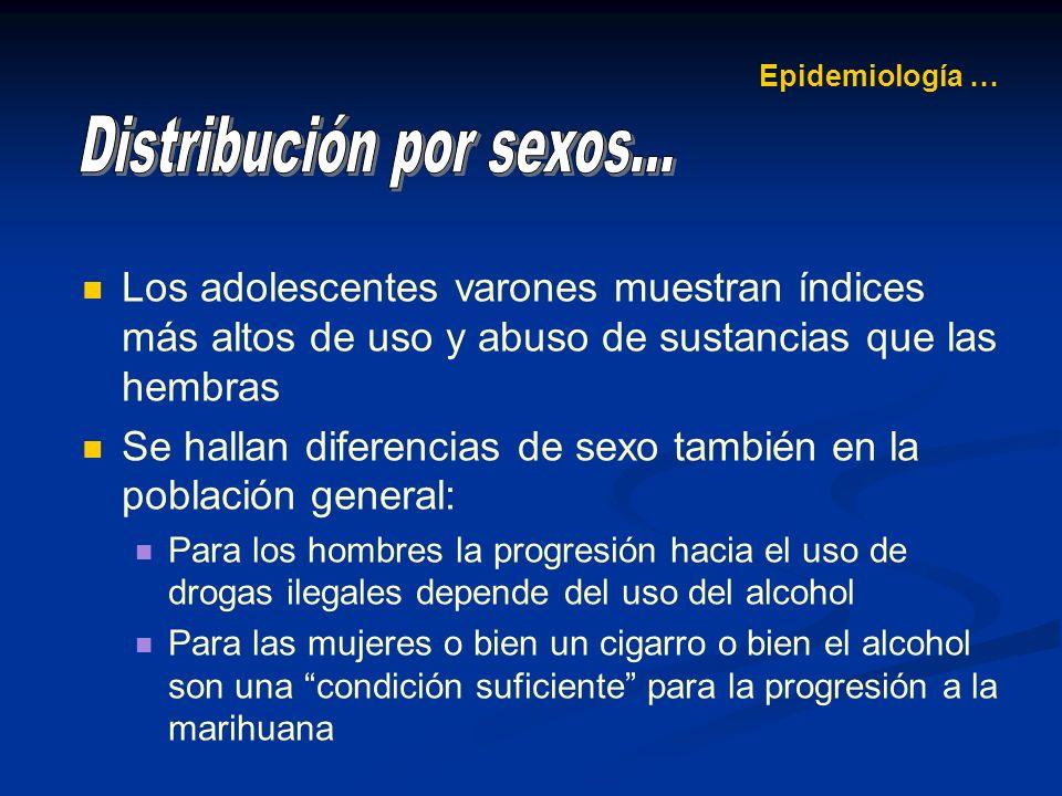 Distribución por sexos...