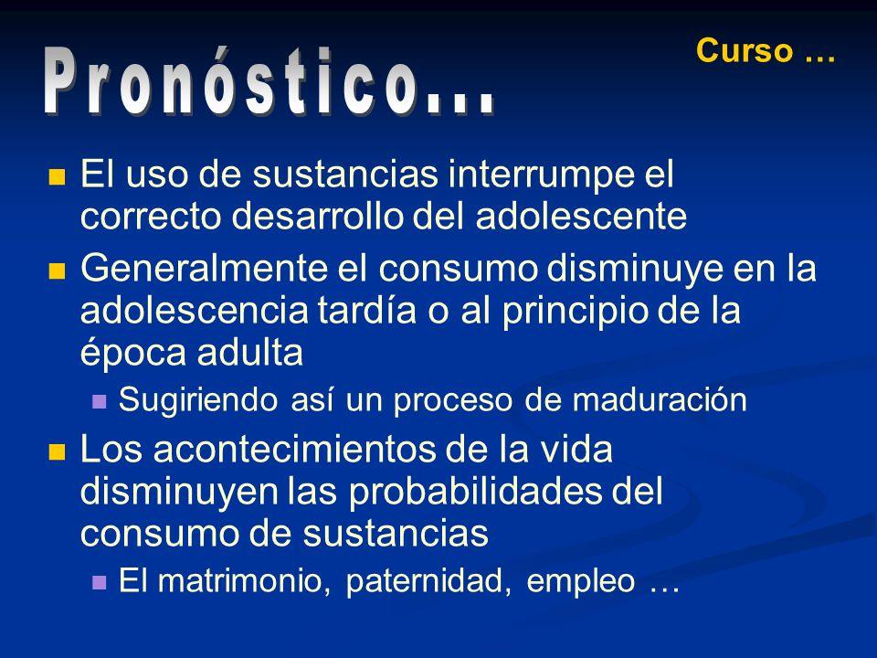 Abuso de drogas en adolescentes: prevención y