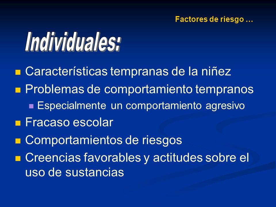 Individuales: Características tempranas de la niñez