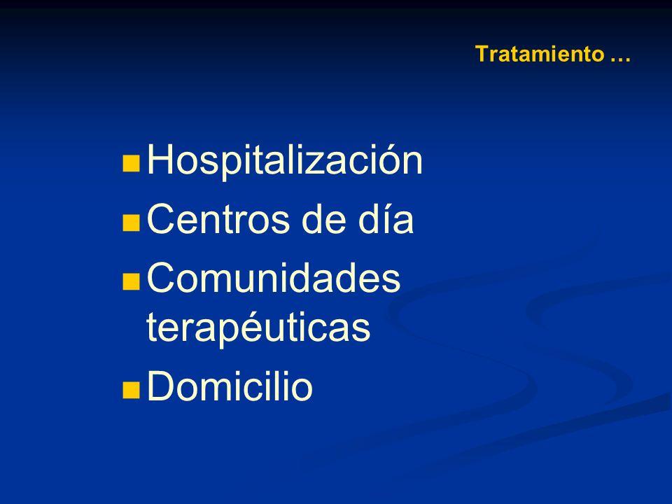 Comunidades terapéuticas Domicilio