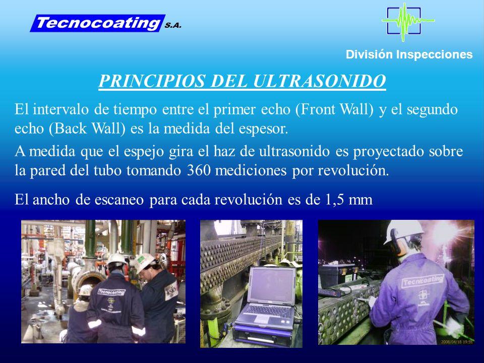 PRINCIPIOS DEL ULTRASONIDO