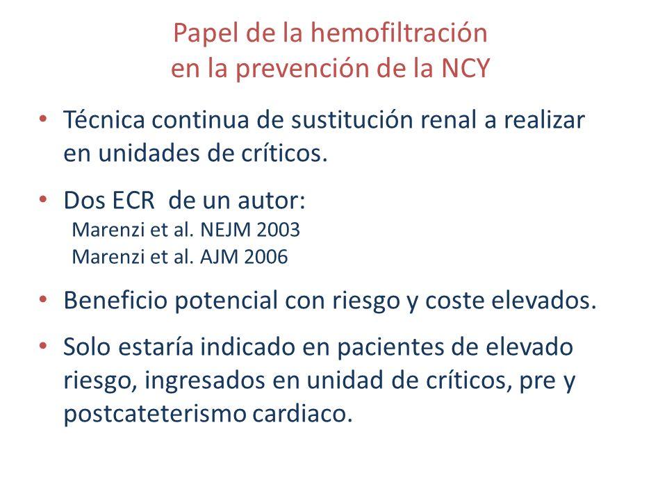 Papel de la hemofiltración en la prevención de la NCY