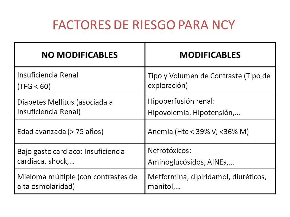 FACTORES DE RIESGO PARA NCY