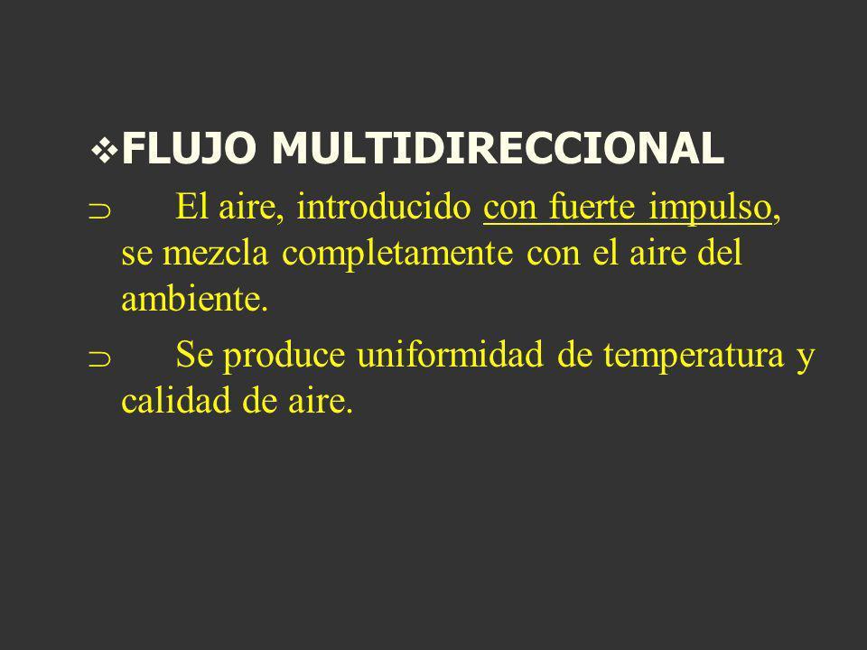 FLUJO MULTIDIRECCIONAL