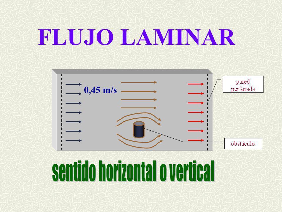 sentido horizontal o vertical