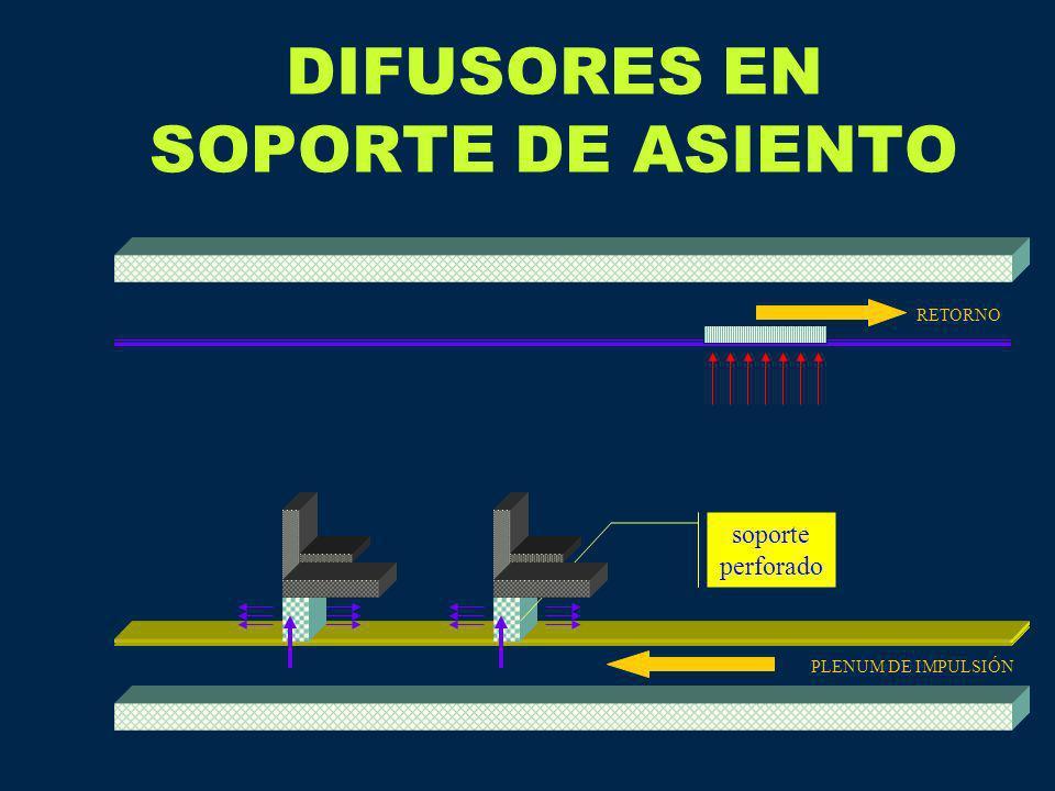 DIFUSORES EN SOPORTE DE ASIENTO