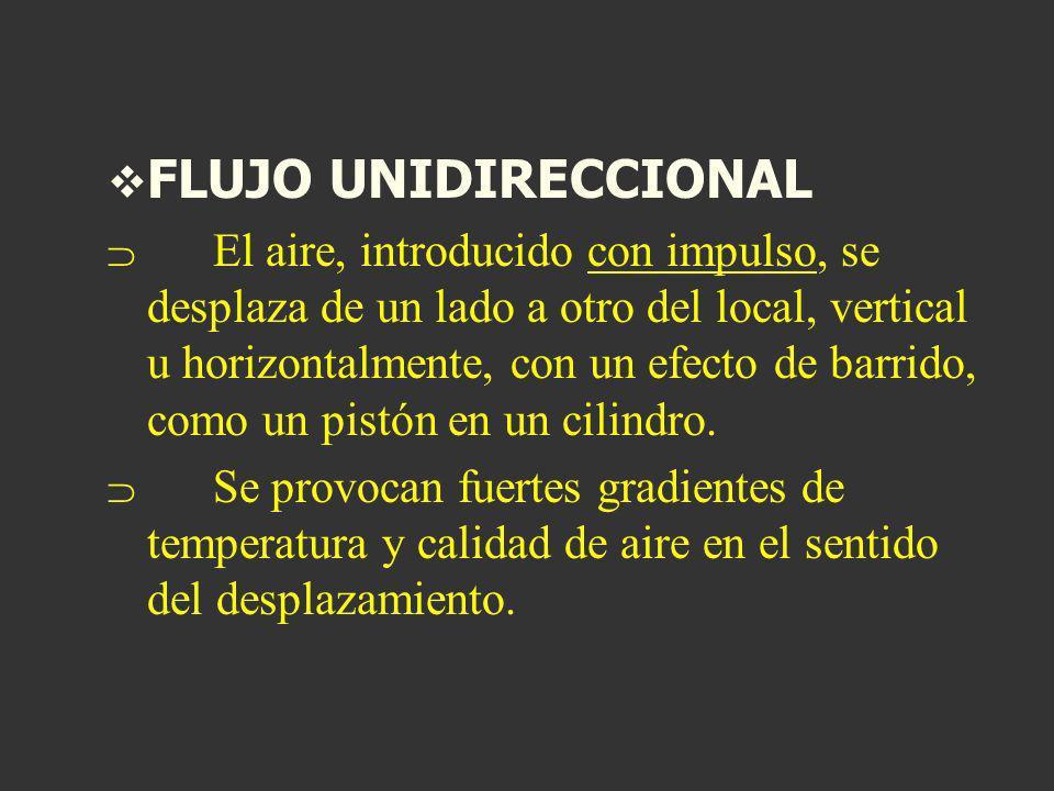 FLUJO UNIDIRECCIONAL