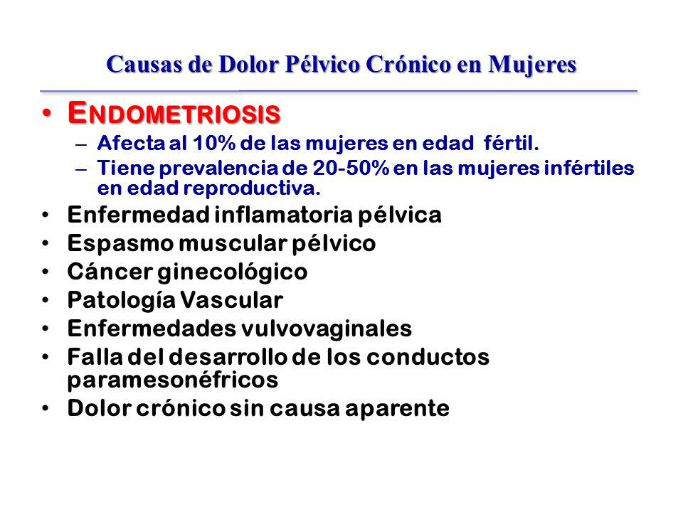 Causas de Dolor Pélvico Crónico en Mujeres