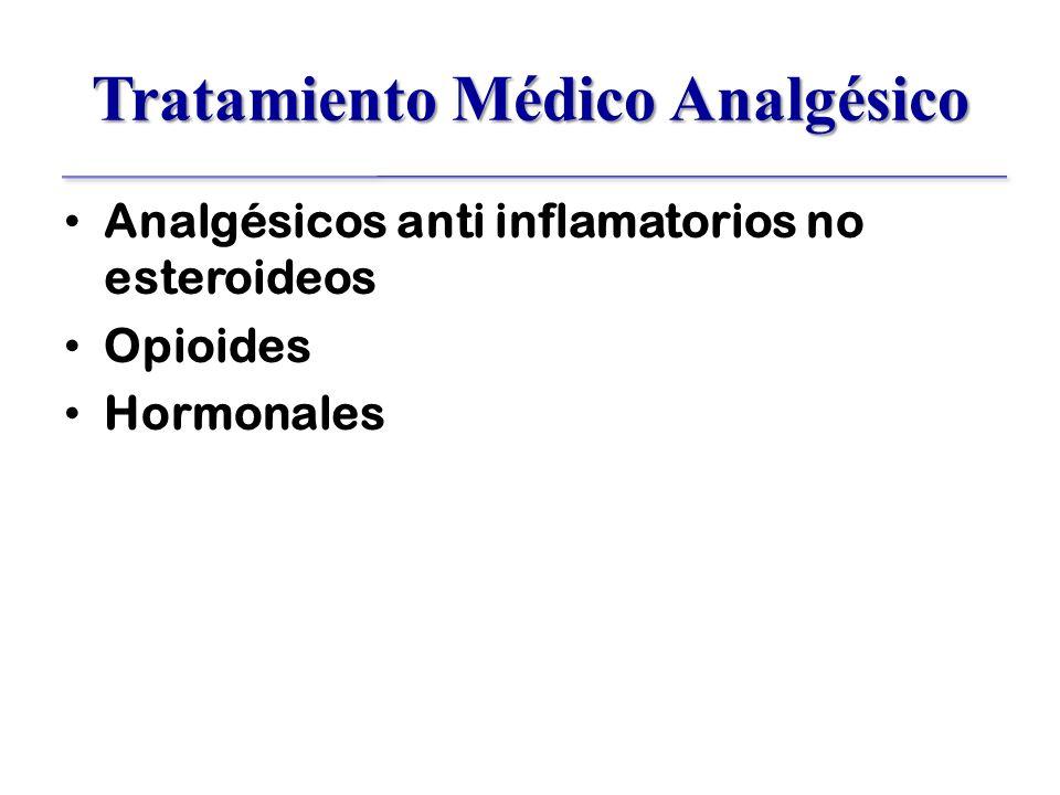 Tratamiento Médico Analgésico