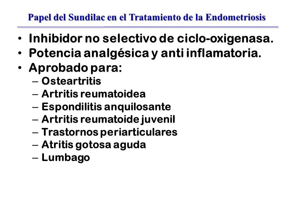 Papel del Sundilac en el Tratamiento de la Endometriosis