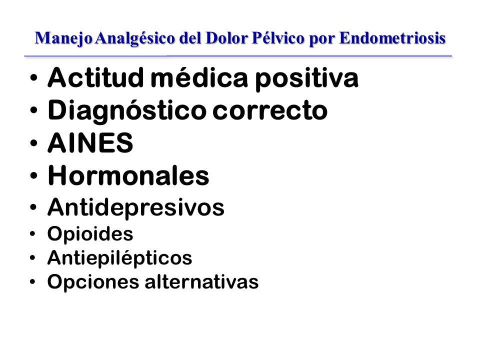 Manejo Analgésico del Dolor Pélvico por Endometriosis
