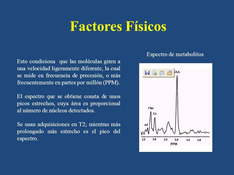 Espectro de metabolitos