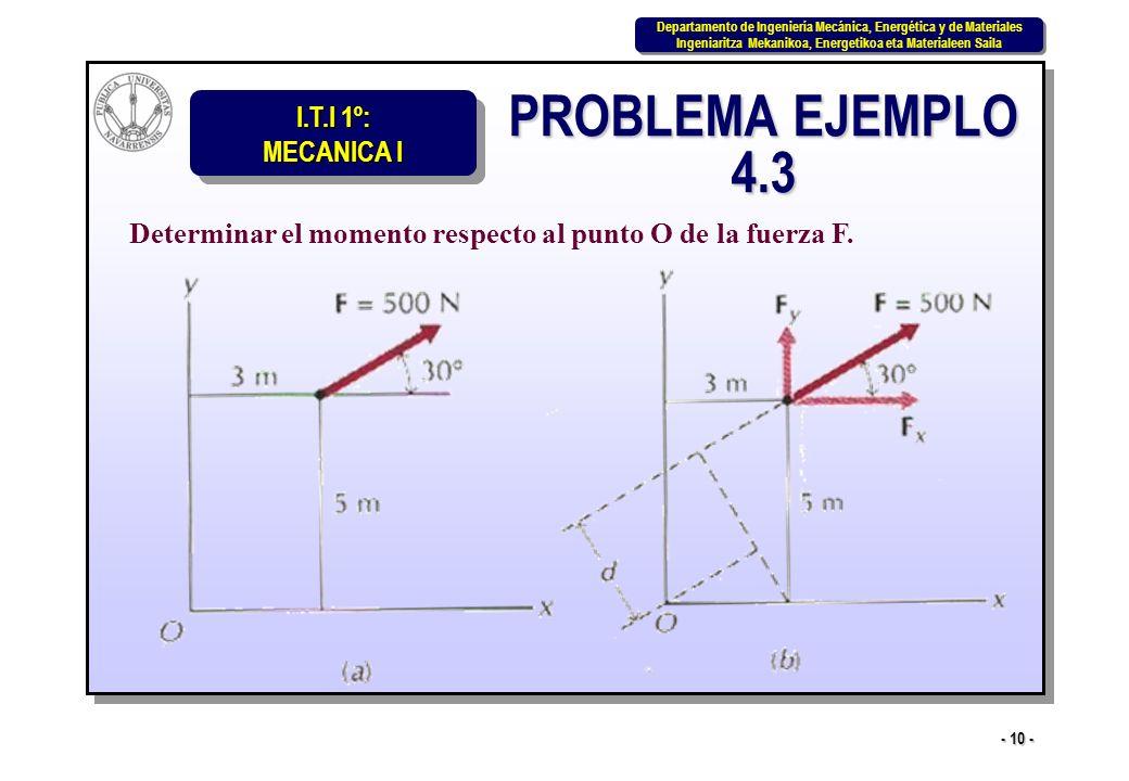 PROBLEMA EJEMPLO 4.3 Determinar el momento respecto al punto O de la fuerza F.
