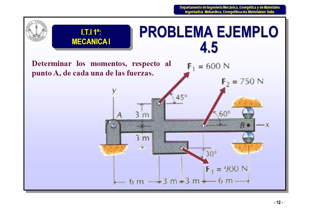 PROBLEMA EJEMPLO 4.5 Determinar los momentos, respecto al punto A, de cada una de las fuerzas.