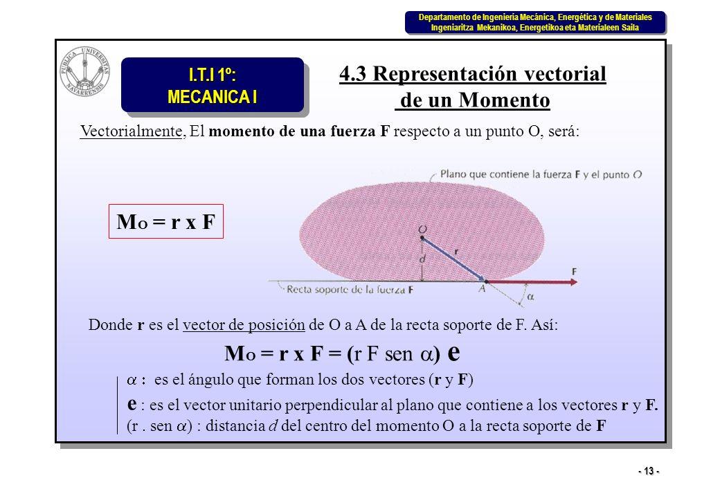 4.3 Representación vectorial